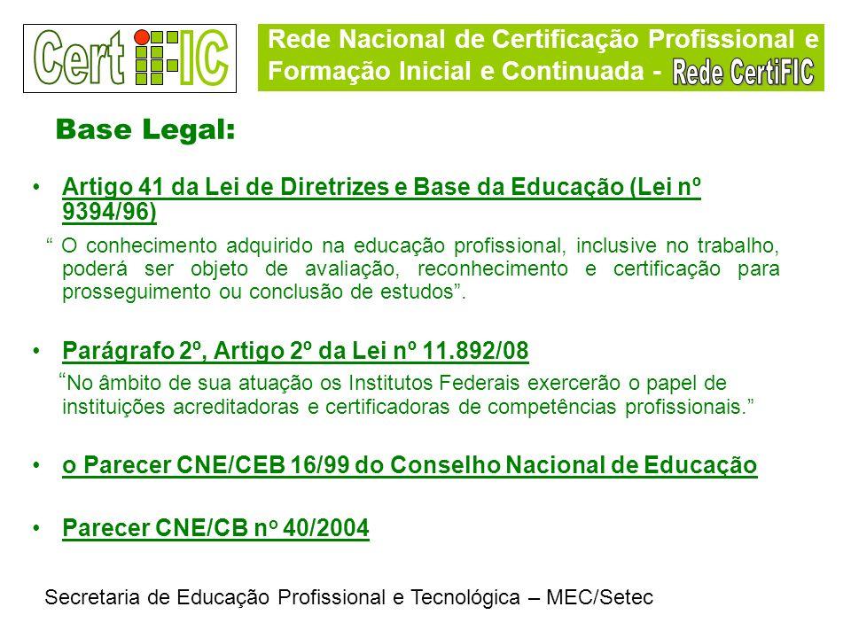 Rede Nacional de Certificação Profissional e Formação Inicial e Continuada - Secretaria de Educação Profissional e Tecnológica – MEC/Setec Base Legal: