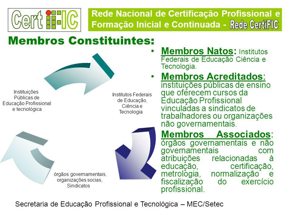Rede Nacional de Certificação Profissional e Formação Inicial e Continuada - Secretaria de Educação Profissional e Tecnológica – MEC/Setec Membros Constituintes: Membros Natos: Institutos Federais de Educação Ciência e Tecnologia.
