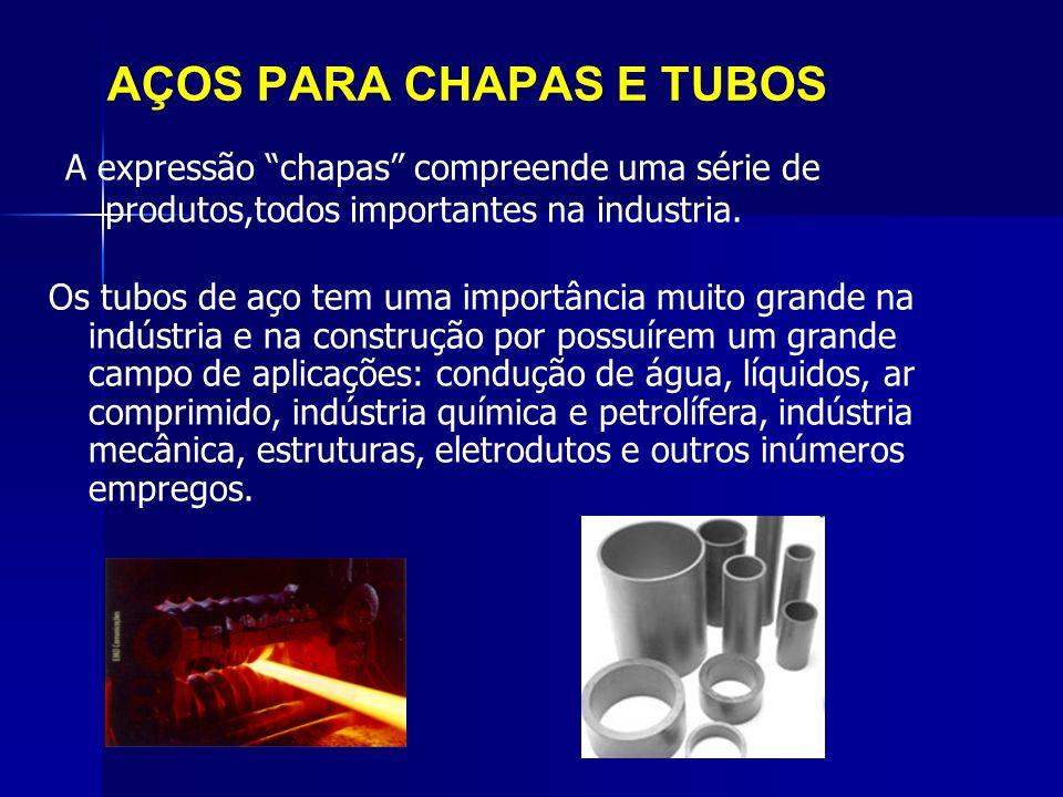 AÇOS PARA CHAPAS E TUBOS A expressão chapas compreende uma série de produtos,todos importantes na industria. Os tubos de aço tem uma importância muito