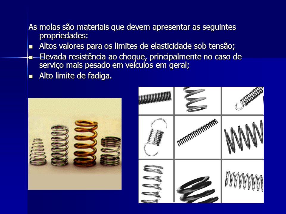 As molas são materiais que devem apresentar as seguintes propriedades: Altos valores para os limites de elasticidade sob tensão; Altos valores para os