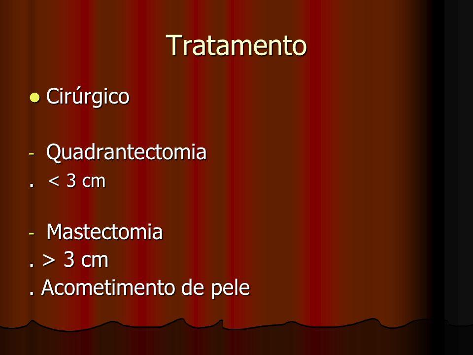 Tratamento Cirúrgico Cirúrgico - Quadrantectomia. < 3 cm - Mastectomia. > 3 cm. Acometimento de pele