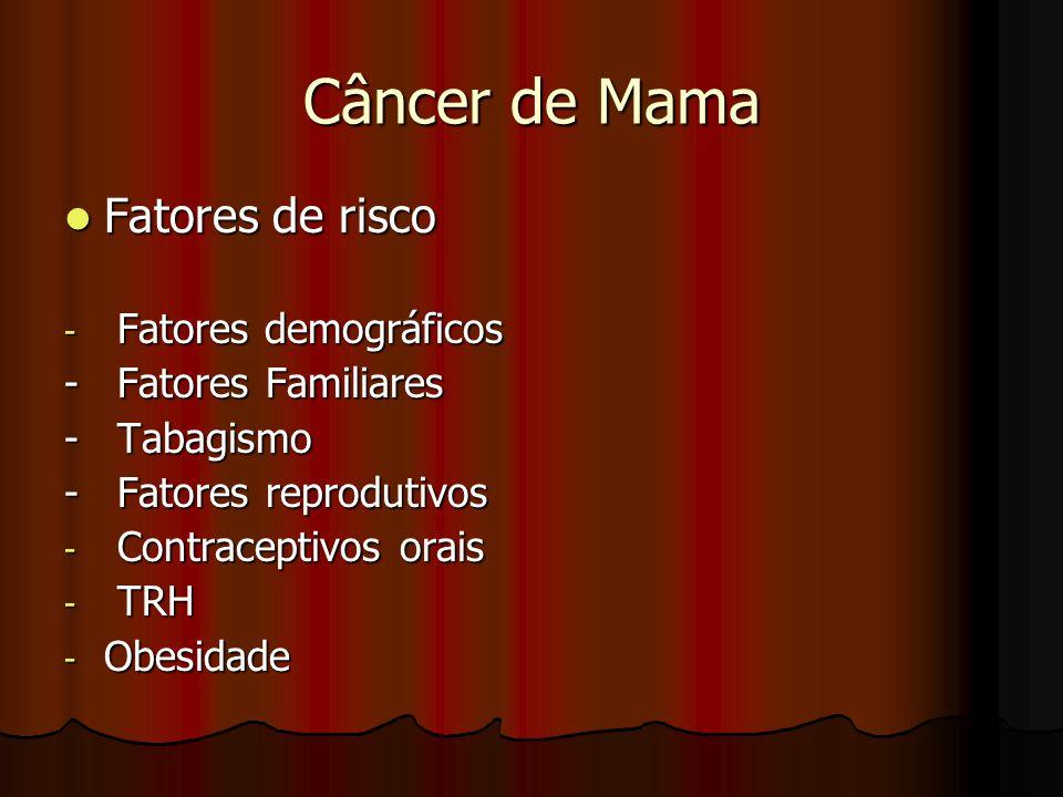 Câncer de Mama Fatores de risco Fatores de risco - Fatores demográficos - Fatores Familiares - Tabagismo - Fatores reprodutivos - Contraceptivos orais