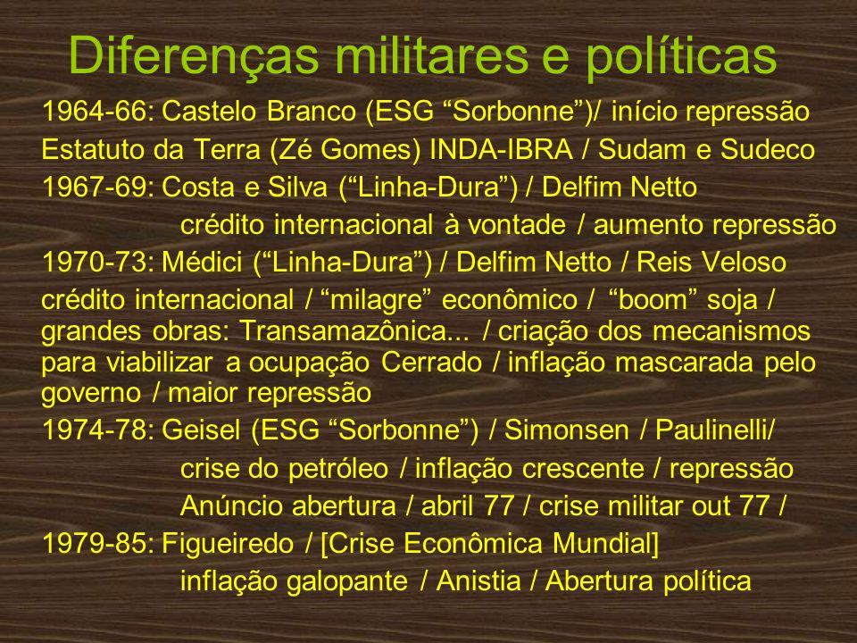 Diferenças militares e políticas 1964-66: Castelo Branco (ESG Sorbonne)/ início repressão Estatuto da Terra (Zé Gomes) INDA-IBRA / Sudam e Sudeco 1967