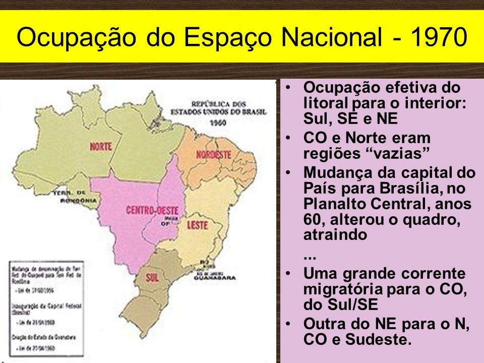 Ocupação do Espaço Nacional - 1970 Ocupação efetiva do litoral para o interior: Sul, SE e NE CO e Norte eram regiões vazias Mudança da capital do País
