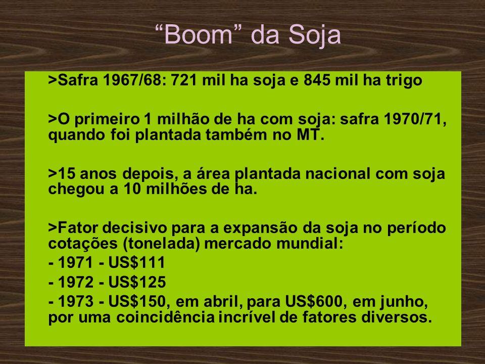 Boom da Soja >Safra 1967/68: 721 mil ha soja e 845 mil ha trigo >O primeiro 1 milhão de ha com soja: safra 1970/71, quando foi plantada também no MT.