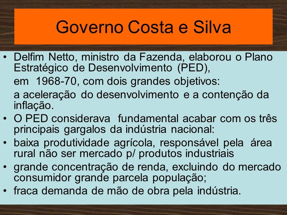 Governo Costa e Silva Delfim Netto, ministro da Fazenda, elaborou o Plano Estratégico de Desenvolvimento (PED), em 1968-70, com dois grandes objetivos