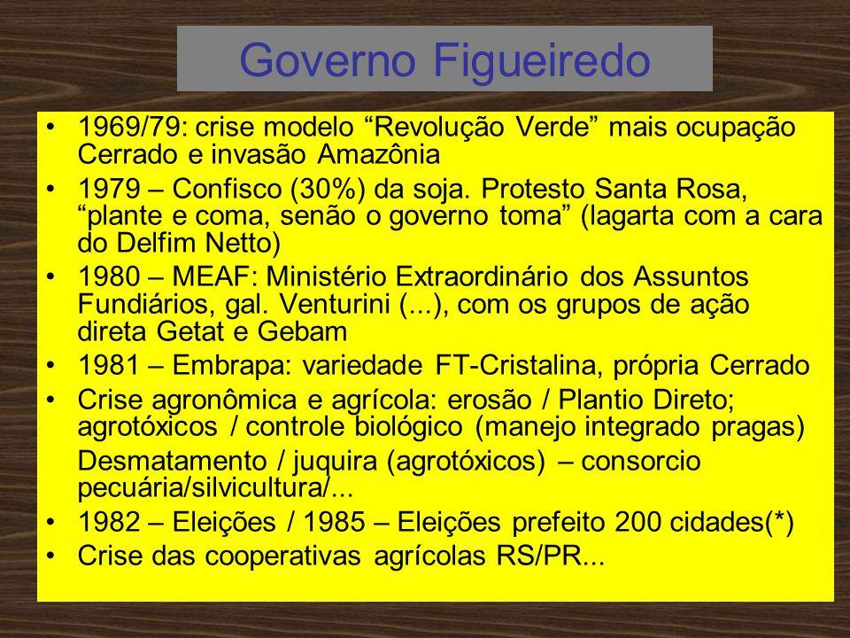 Governo Figueiredo 1969/79: crise modelo Revolução Verde mais ocupação Cerrado e invasão Amazônia 1979 – Confisco (30%) da soja. Protesto Santa Rosa,
