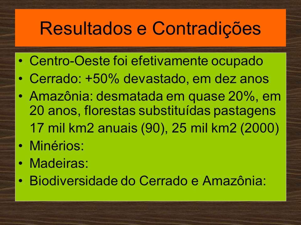 Resultados e Contradições Centro-Oeste foi efetivamente ocupado Cerrado: +50% devastado, em dez anos Amazônia: desmatada em quase 20%, em 20 anos, flo