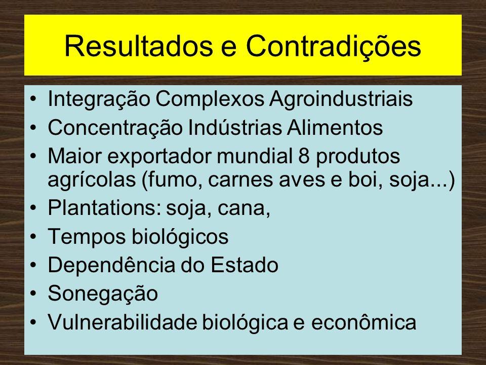 Resultados e Contradições Integração Complexos Agroindustriais Concentração Indústrias Alimentos Maior exportador mundial 8 produtos agrícolas (fumo,