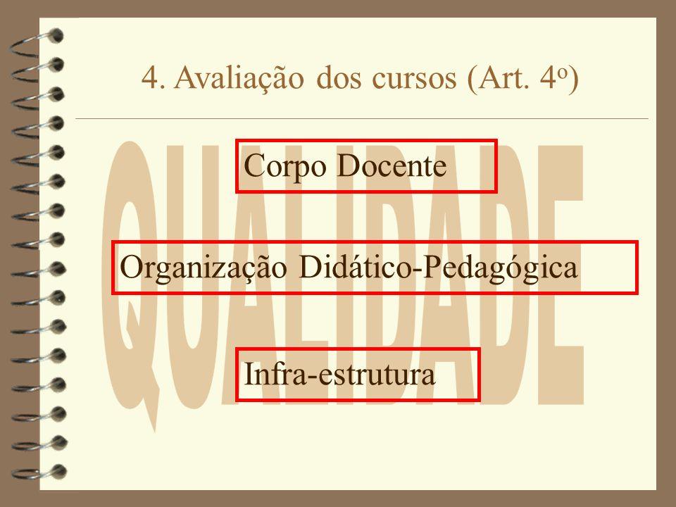 4. Avaliação dos cursos (Art. 4 o ) Corpo Docente Infra-estrutura Organização Didático-Pedagógica