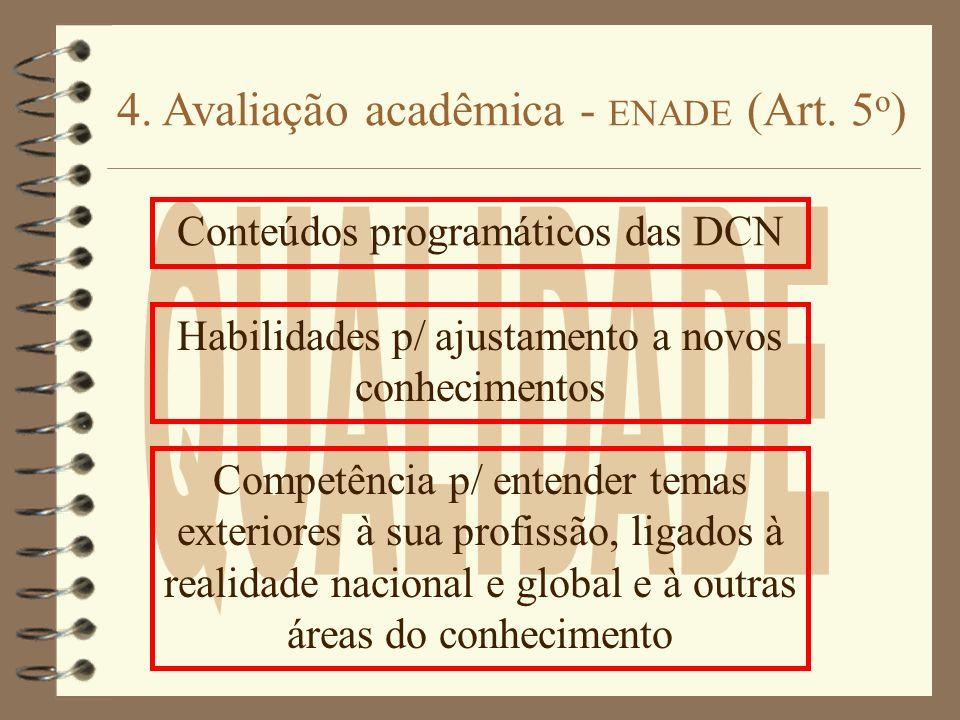 4. Avaliação acadêmica - ENADE (Art. 5 o ) Conteúdos programáticos das DCN Competência p/ entender temas exteriores à sua profissão, ligados à realida
