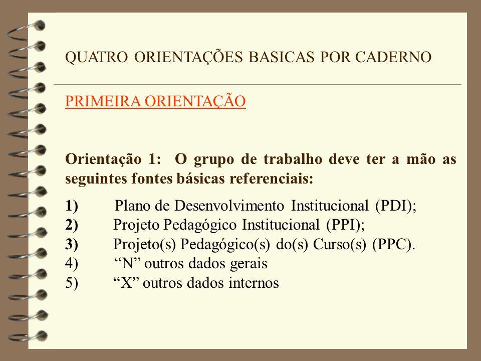 QUATRO ORIENTAÇÕES BASICAS POR CADERNO PRIMEIRA ORIENTAÇÃO Orientação 1: O grupo de trabalho deve ter a mão as seguintes fontes básicas referenciais: