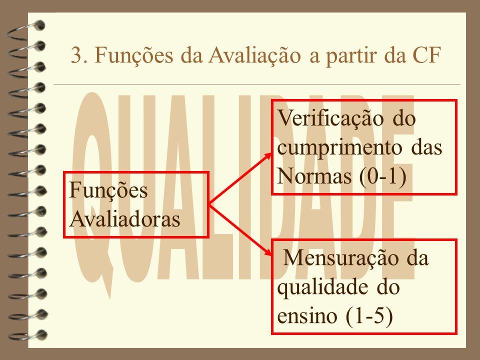 Funções Avaliadoras 3. Funções da Avaliação a partir da CF Verificação do cumprimento das Normas (0-1) Mensuração da qualidade do ensino (1-5)