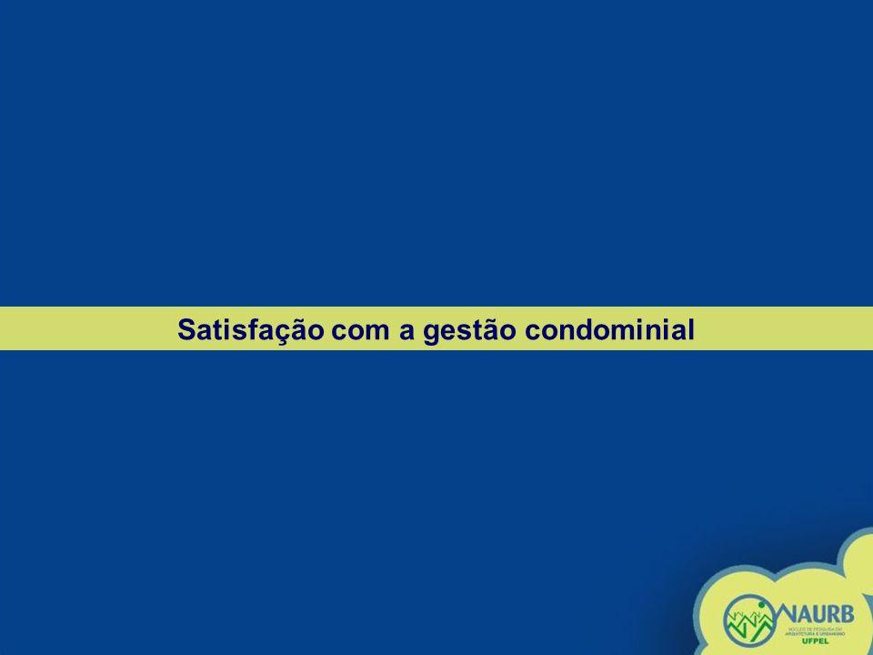 Satisfação com a gestão condominial