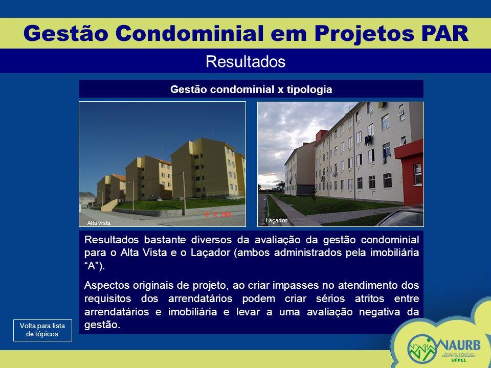 Gestão Condominial em Projetos PAR Resultados Gestão condominial x tipologia Alta vista Laçador Resultados bastante diversos da avaliação da gestão condominial para o Alta Vista e o Laçador (ambos administrados pela imobiliária A).