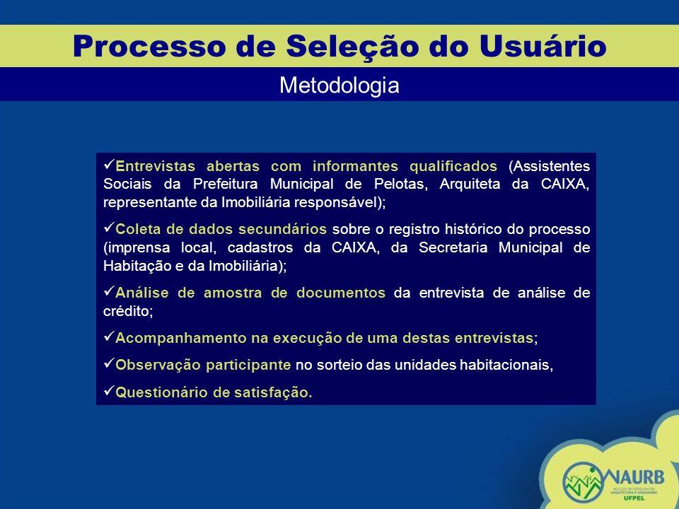 Processo de Seleção do Usuário Metodologia Entrevistas abertas com informantes qualificados (Assistentes Sociais da Prefeitura Municipal de Pelotas, A