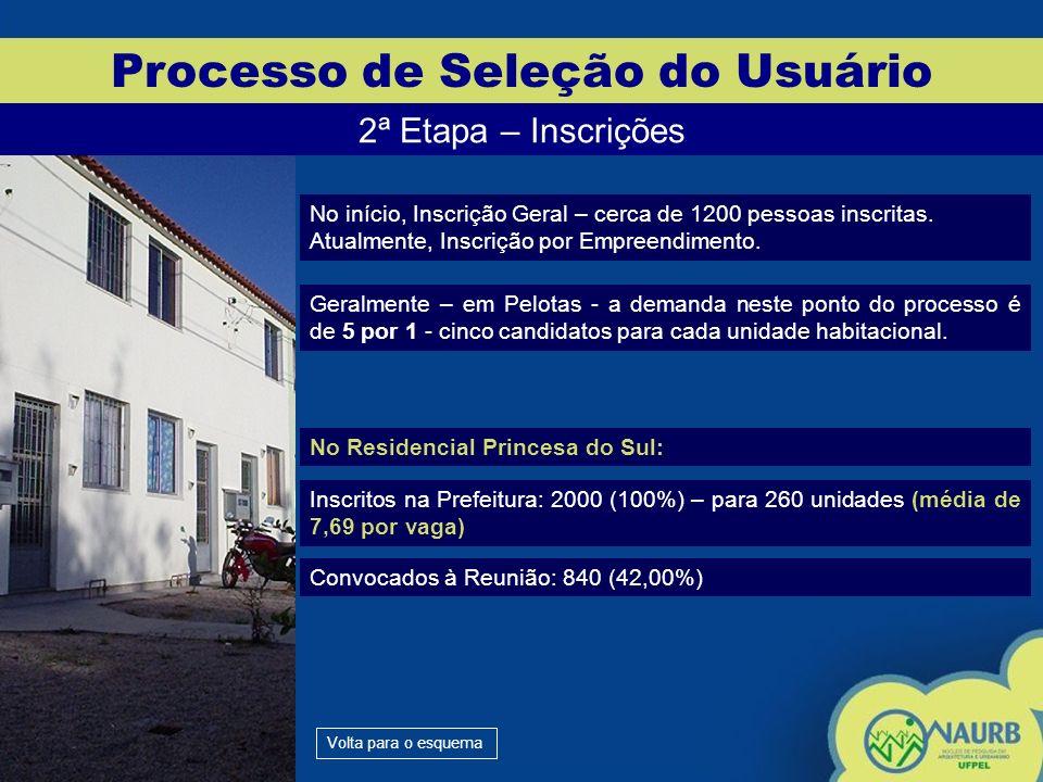 Processo de Seleção do Usuário 3ª Etapa – Reunião Verifica-se que, das pessoas que se inscrevem na Prefeitura, em média, em Pelotas, 50% não comparecem à reunião.