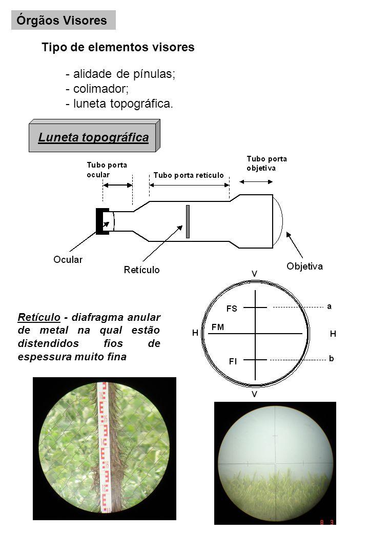 Órgãos Visores Tipo de elementos visores - alidade de pínulas; - colimador; - luneta topográfica. Luneta topográfica Retículo - diafragma anular de me
