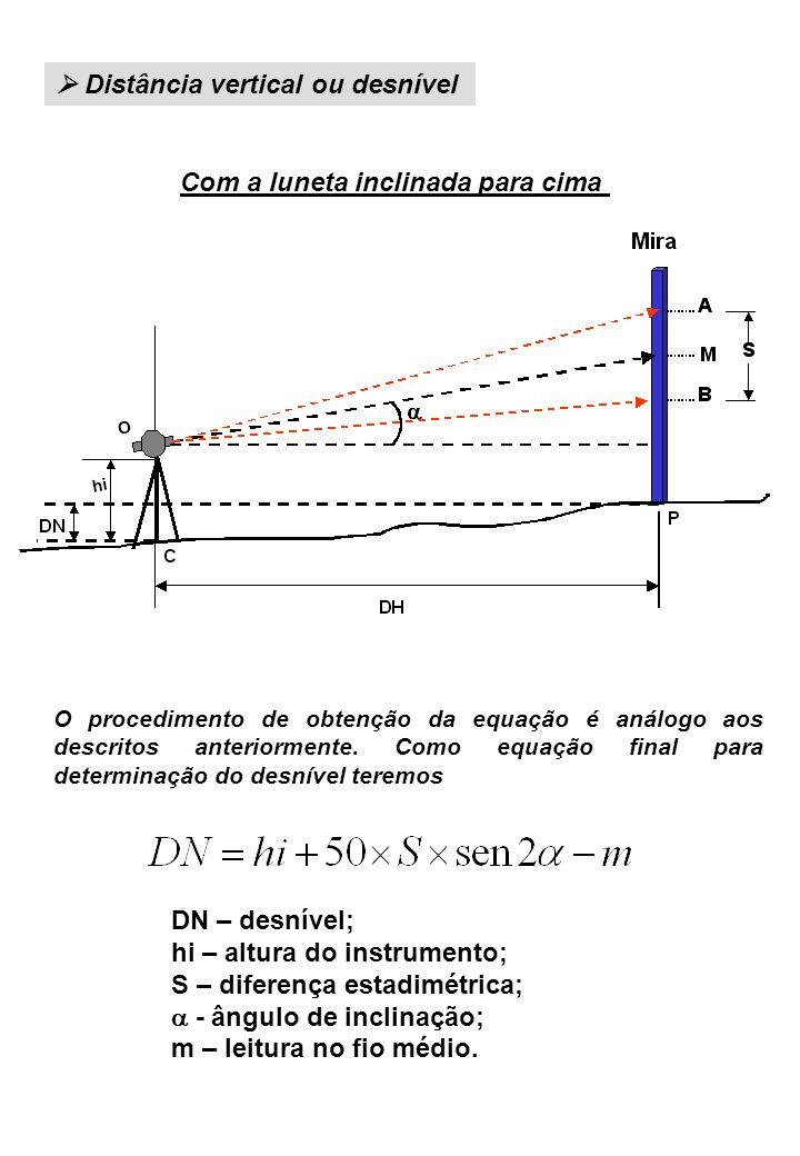 Distância vertical ou desnível Com a luneta inclinada para cima O procedimento de obtenção da equação é análogo aos descritos anteriormente. Como equa