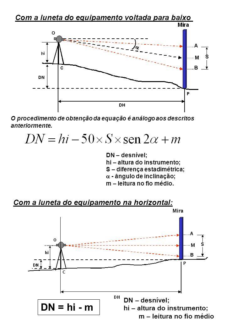 Com a luneta do equipamento voltada para baixo O procedimento de obtenção da equação é análogo aos descritos anteriormente. DN – desnível; hi – altura