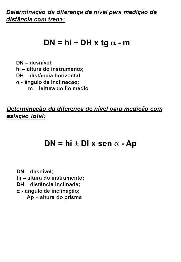 Determinação da diferença de nível para medição de distância com trena: DN = hi DH x tg - m DN – desnível; hi – altura do instrumento; DH – distância