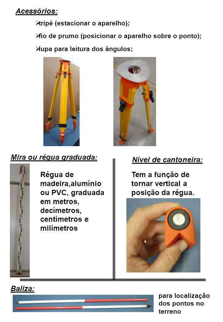 Acessórios: tripé (estacionar o aparelho); fio de prumo (posicionar o aparelho sobre o ponto); lupa para leitura dos ângulos; Mira ou régua graduada:
