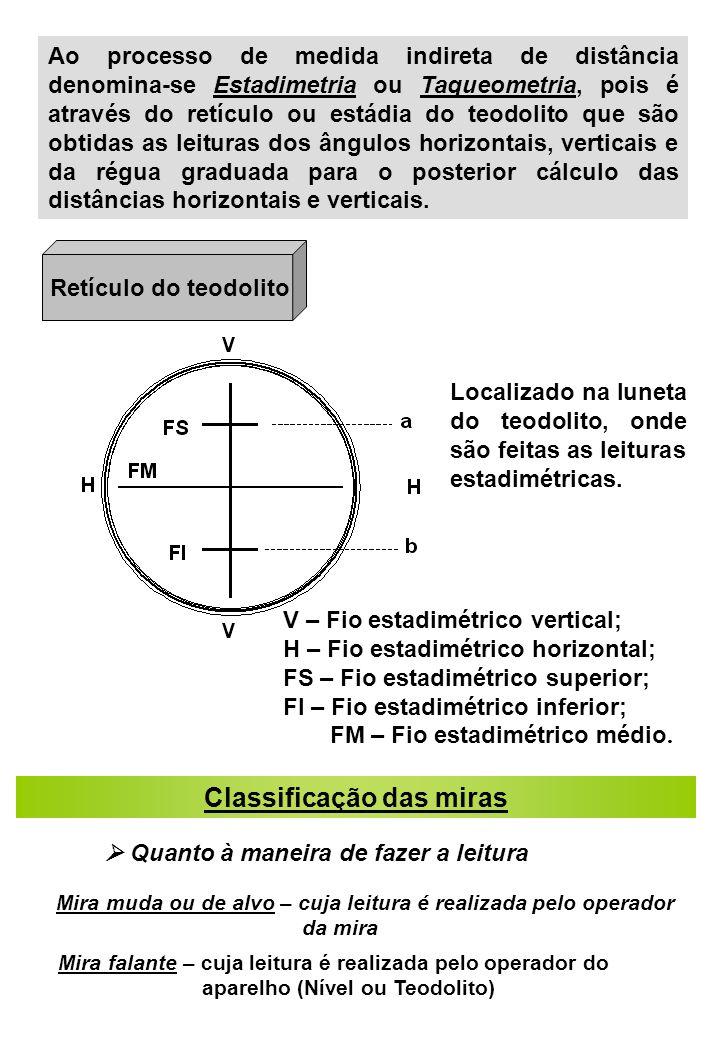 Ao processo de medida indireta de distância denomina-se Estadimetria ou Taqueometria, pois é através do retículo ou estádia do teodolito que são obtid