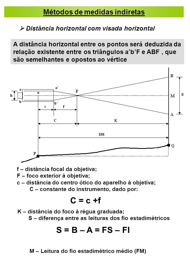 Métodos de medidas indiretas Distância horizontal com visada horizontal A distância horizontal entre os pontos será deduzida da relação existente entr