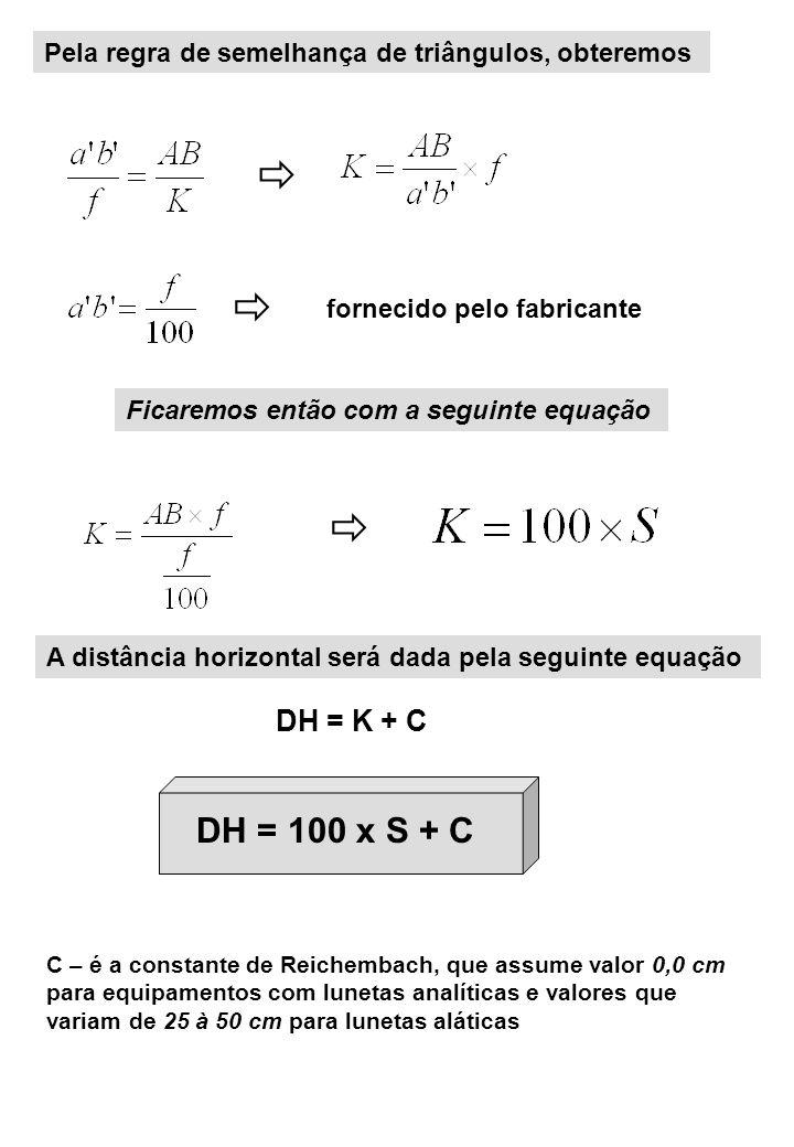 Pela regra de semelhança de triângulos, obteremos fornecido pelo fabricante Ficaremos então com a seguinte equação A distância horizontal será dada pe