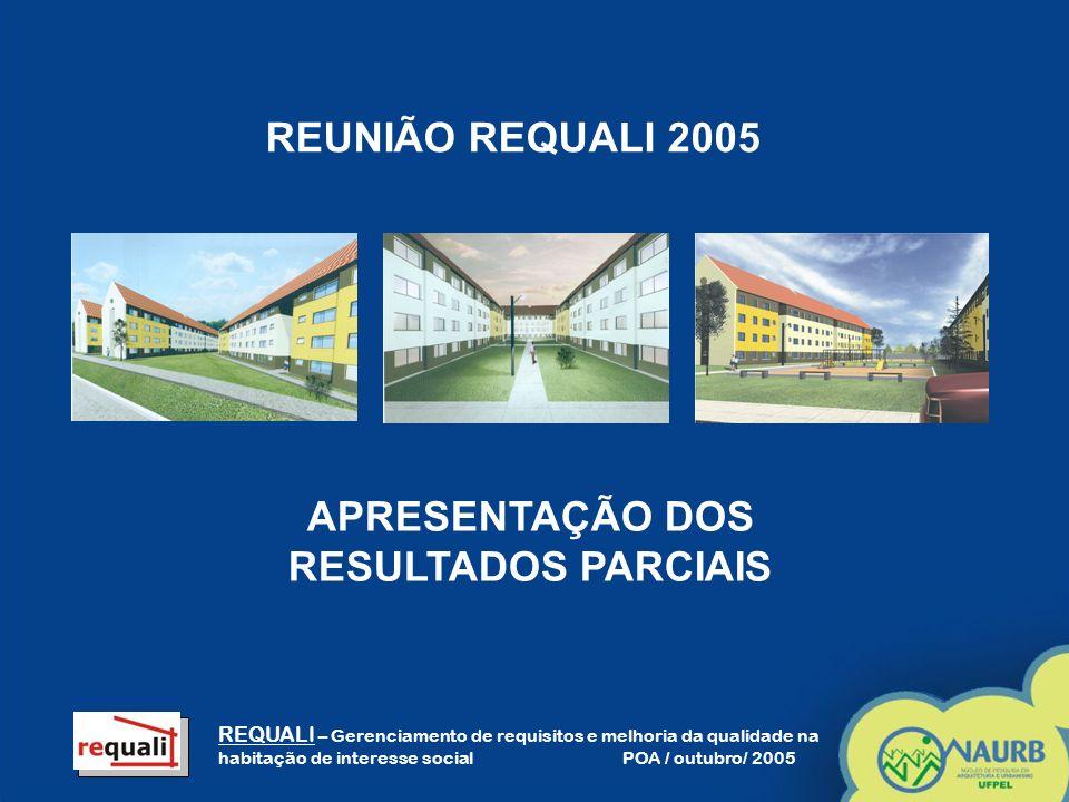 APRESENTAÇÃO DOS RESULTADOS PARCIAIS REQUALI – Gerenciamento de requisitos e melhoria da qualidade na habitação de interesse social POA / outubro/ 200