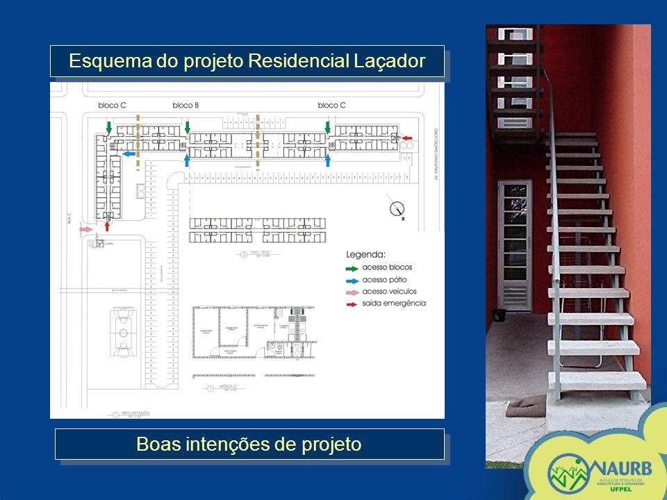 Boas intenções de projeto Esquema do projeto Residencial Laçador