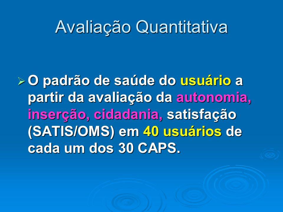Avaliação Quantitativa O padrão de saúde do usuário a partir da avaliação da autonomia, inserção, cidadania, satisfação (SATIS/OMS) em 40 usuários de