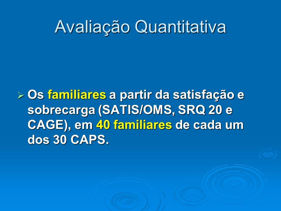 Avaliação Quantitativa Os familiares a partir da satisfação e sobrecarga (SATIS/OMS, SRQ 20 e CAGE), em 40 familiares de cada um dos 30 CAPS. Os famil