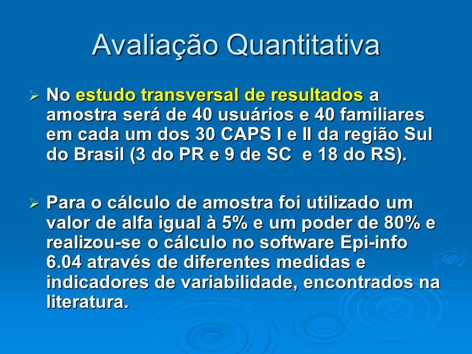 Avaliação Quantitativa No estudo transversal de resultados a amostra será de 40 usuários e 40 familiares em cada um dos 30 CAPS I e II da região Sul d