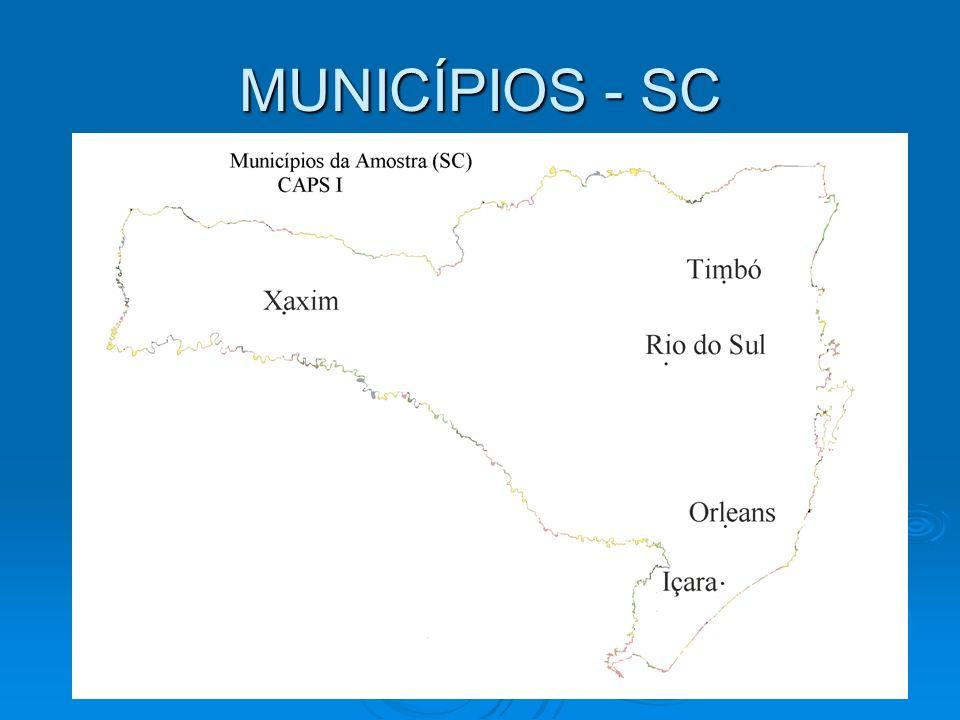 MUNICÍPIOS - SC