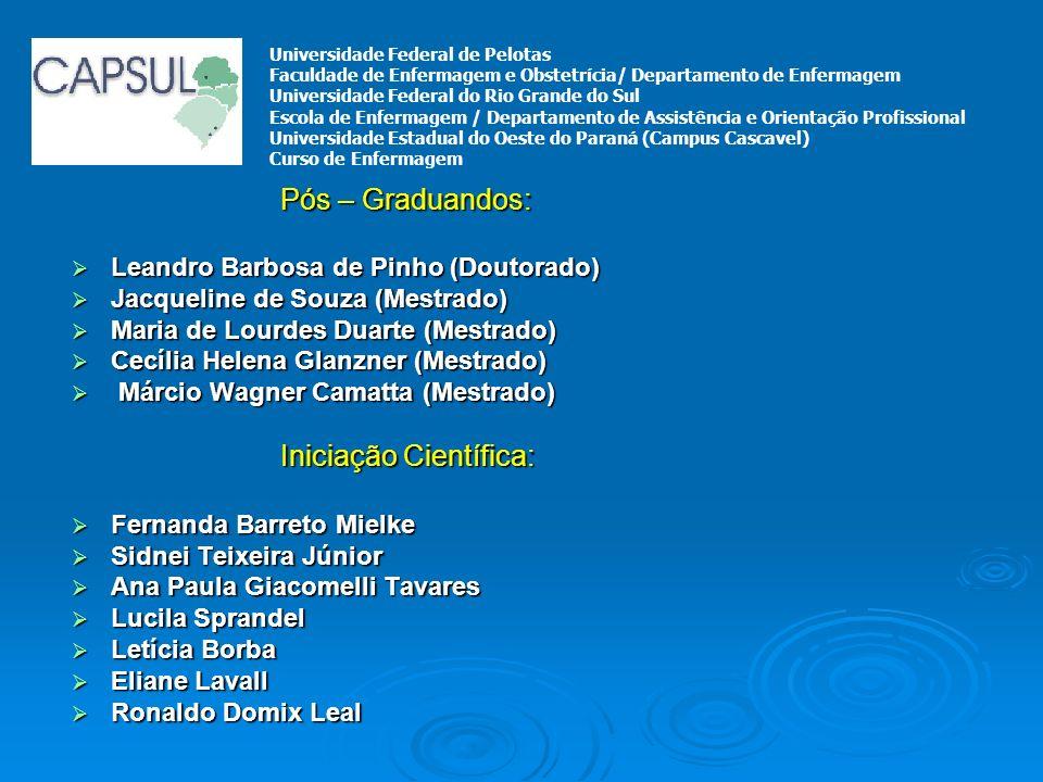 Pós – Graduandos: Leandro Barbosa de Pinho (Doutorado) Leandro Barbosa de Pinho (Doutorado) Jacqueline de Souza (Mestrado) Jacqueline de Souza (Mestra