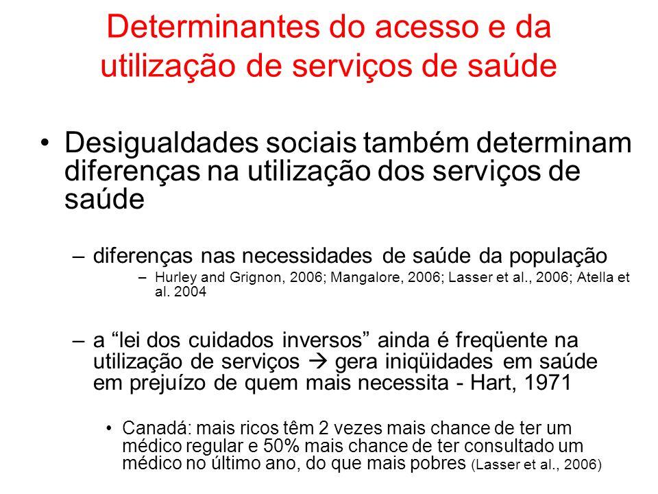 Determinantes do acesso e da utilização de serviços de saúde Desigualdades sociais também determinam diferenças na utilização dos serviços de saúde –diferenças nas necessidades de saúde da população –Hurley and Grignon, 2006; Mangalore, 2006; Lasser et al., 2006; Atella et al.