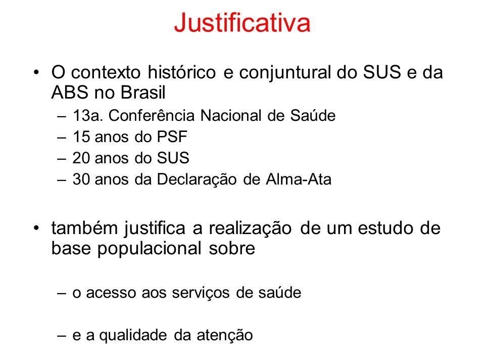 Justificativa O contexto histórico e conjuntural do SUS e da ABS no Brasil –13a.
