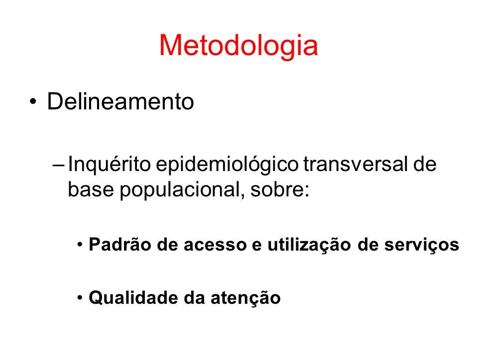 Delineamento –Inquérito epidemiológico transversal de base populacional, sobre: Padrão de acesso e utilização de serviços Qualidade da atenção