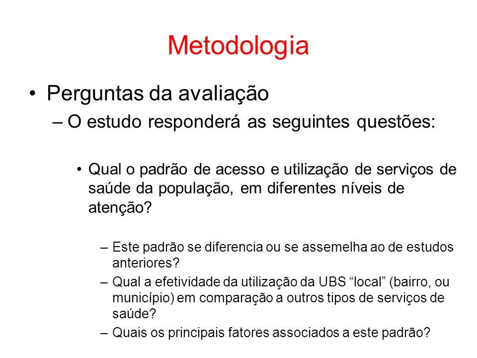 Metodologia Perguntas da avaliação –O estudo responderá as seguintes questões: Qual o padrão de acesso e utilização de serviços de saúde da população, em diferentes níveis de atenção.