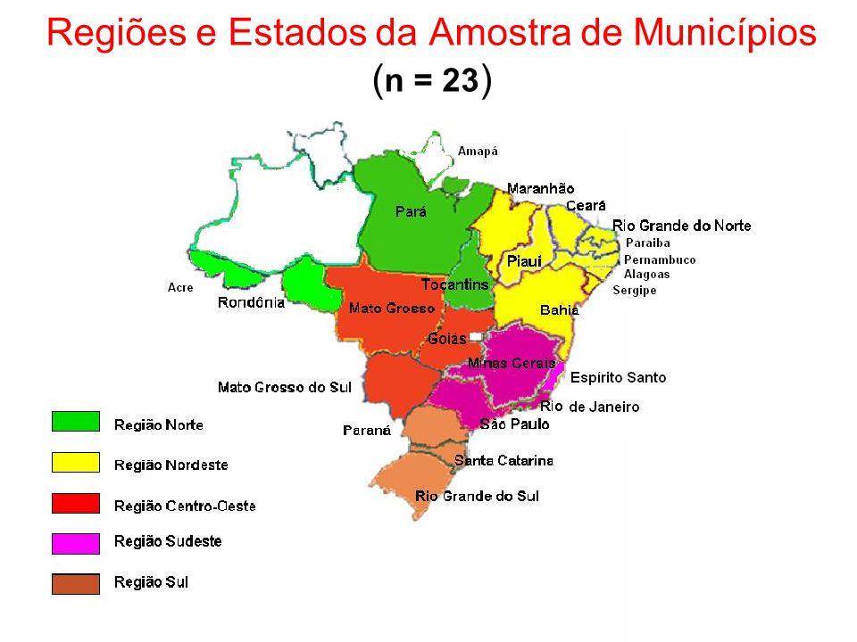 Regiões e Estados da Amostra de Municípios ( n = 23 )
