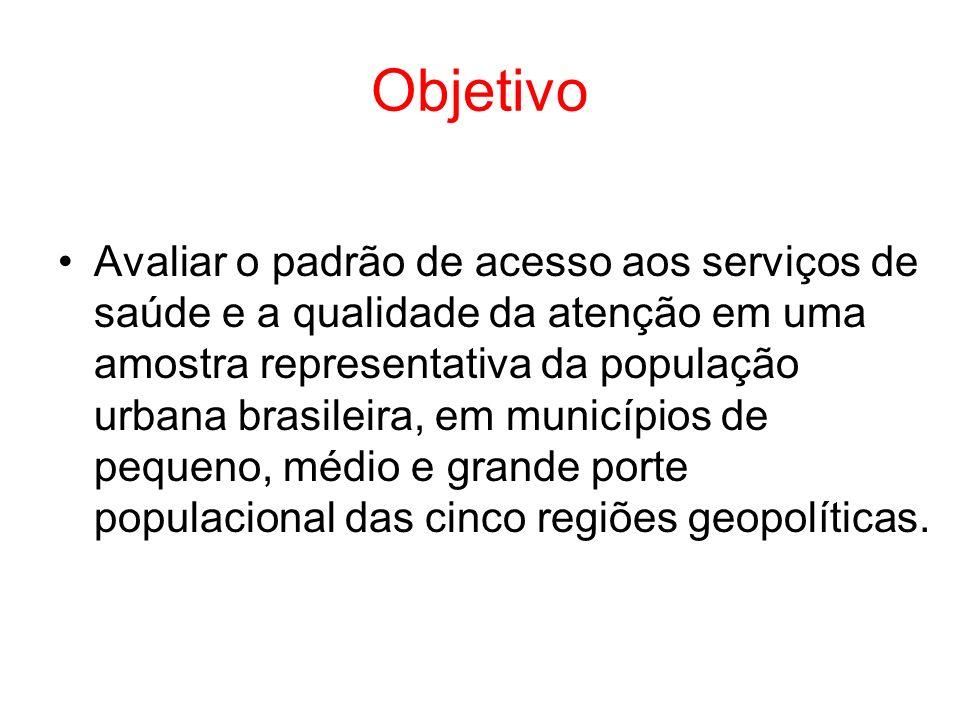 Objetivo Avaliar o padrão de acesso aos serviços de saúde e a qualidade da atenção em uma amostra representativa da população urbana brasileira, em municípios de pequeno, médio e grande porte populacional das cinco regiões geopolíticas.