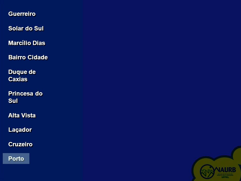 Guerreiro Solar do Sul Marcílio Dias Bairro Cidade Duque de Caxias Princesa do Sul Alta Vista Laçador Cruzeiro Porto Guerreiro Solar do Sul Marcílio Dias Bairro Cidade Duque de Caxias Princesa do Sul Alta Vista Laçador Cruzeiro Porto