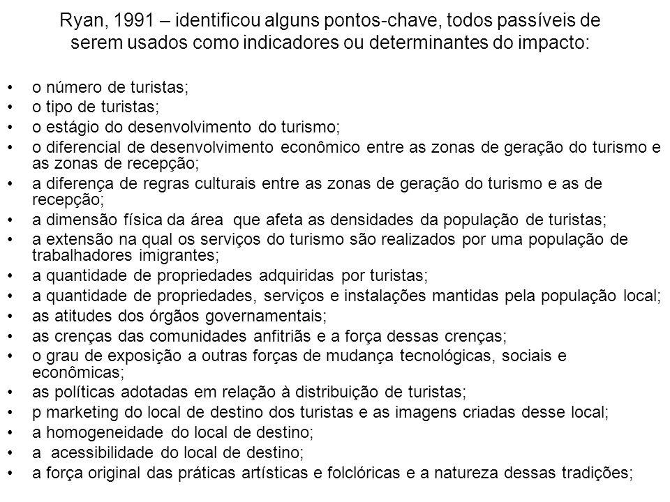 Ryan, 1991 – identificou alguns pontos-chave, todos passíveis de serem usados como indicadores ou determinantes do impacto: o número de turistas; o ti
