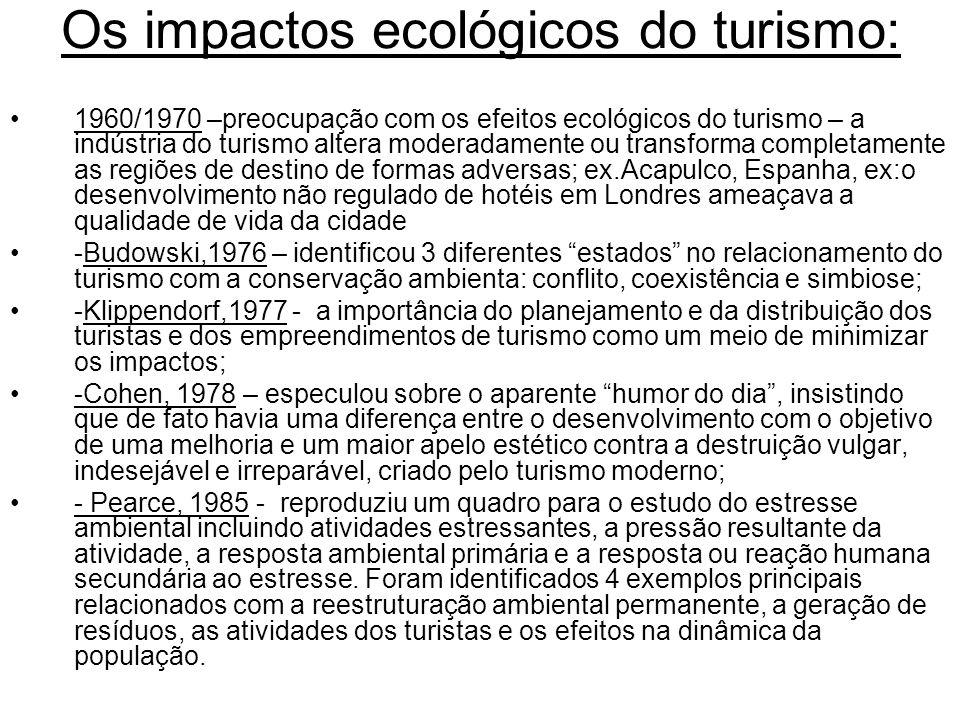 Os impactos ecológicos do turismo: 1960/1970 –preocupação com os efeitos ecológicos do turismo – a indústria do turismo altera moderadamente ou transf