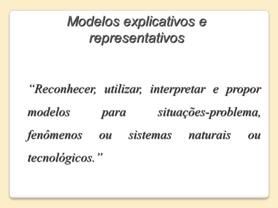 Modelos explicativos e representativos Reconhecer, utilizar, interpretar e propor modelos para situações-problema, fenômenos ou sistemas naturais ou t