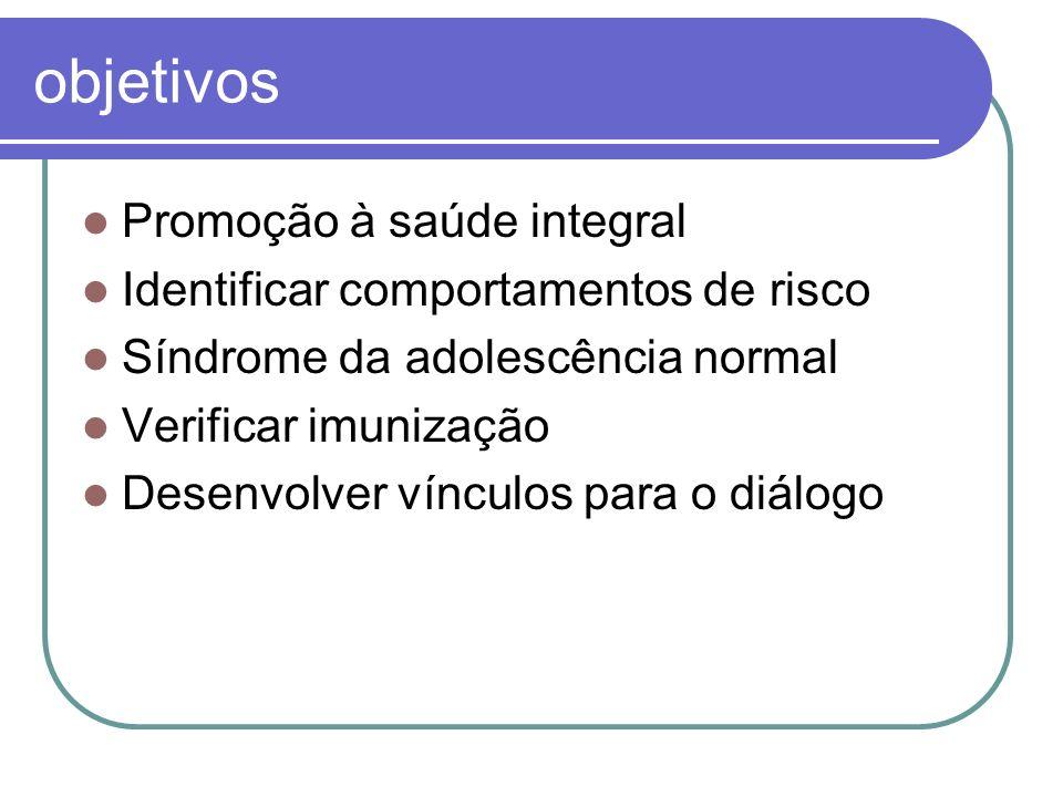 objetivos Promoção à saúde integral Identificar comportamentos de risco Síndrome da adolescência normal Verificar imunização Desenvolver vínculos para