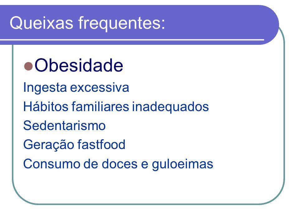 Queixas frequentes: Obesidade Ingesta excessiva Hábitos familiares inadequados Sedentarismo Geração fastfood Consumo de doces e guloeimas