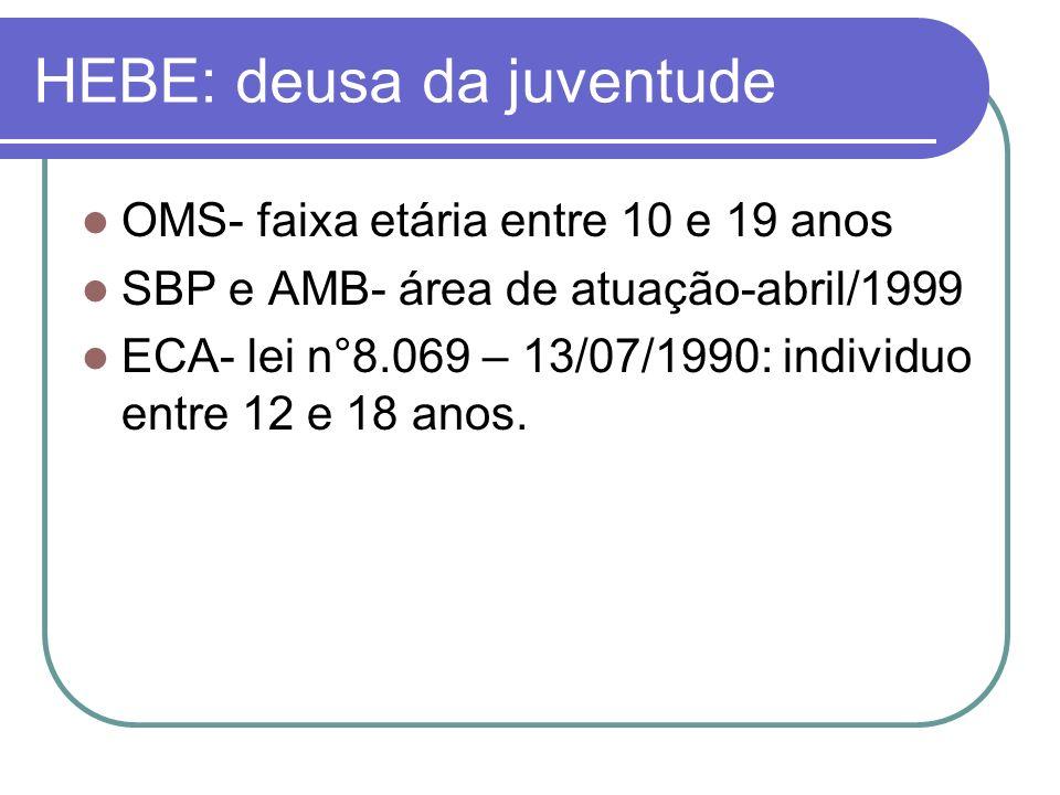 HEBE: deusa da juventude OMS- faixa etária entre 10 e 19 anos SBP e AMB- área de atuação-abril/1999 ECA- lei n°8.069 – 13/07/1990: individuo entre 12