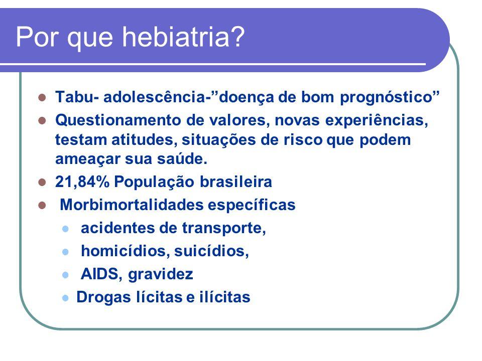 Por que hebiatria? Tabu- adolescência-doença de bom prognóstico Questionamento de valores, novas experiências, testam atitudes, situações de risco que